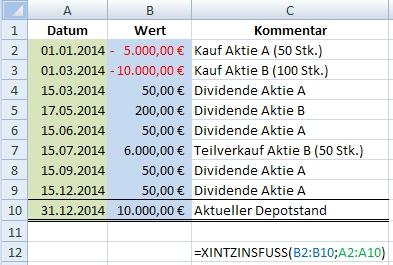 Beispielhafte Darstellung der Anwendung der internen Zinsfußmethode mit EXCEL