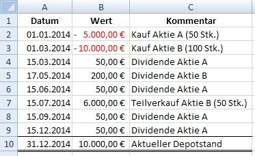 Tabellenblatt mit den Buchungen zur Berechnung des internen Zinsfußes