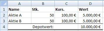 Tabellenblatt mit aktuellen Depotständen zur Berechnung des internen Zinsfußes