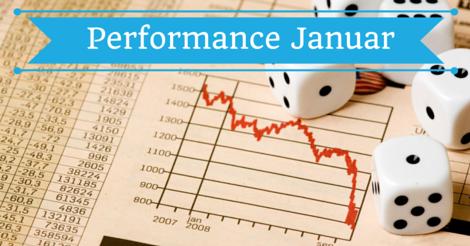 Performanceupdate Januar 2016