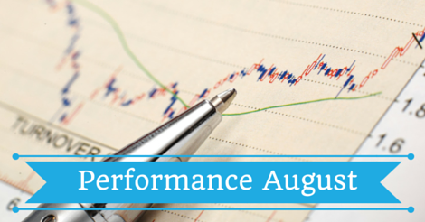 Die Performance meiner Dividendenstrategie im August