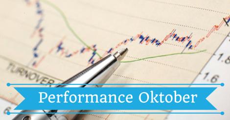 Die Performance meiner Dividendenstrategie im Oktober