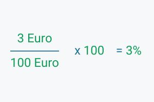 Berechnung der Dividendenrendite am Beispiel