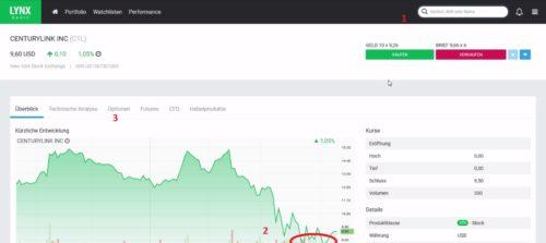 Put-Optionen auf Dividenden Aktien verkaufen - Schritt 1